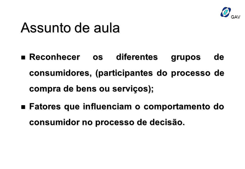 GAV Assunto de aula n Reconhecer os diferentes grupos de consumidores, (participantes do processo de compra de bens ou serviços); n Fatores que influe