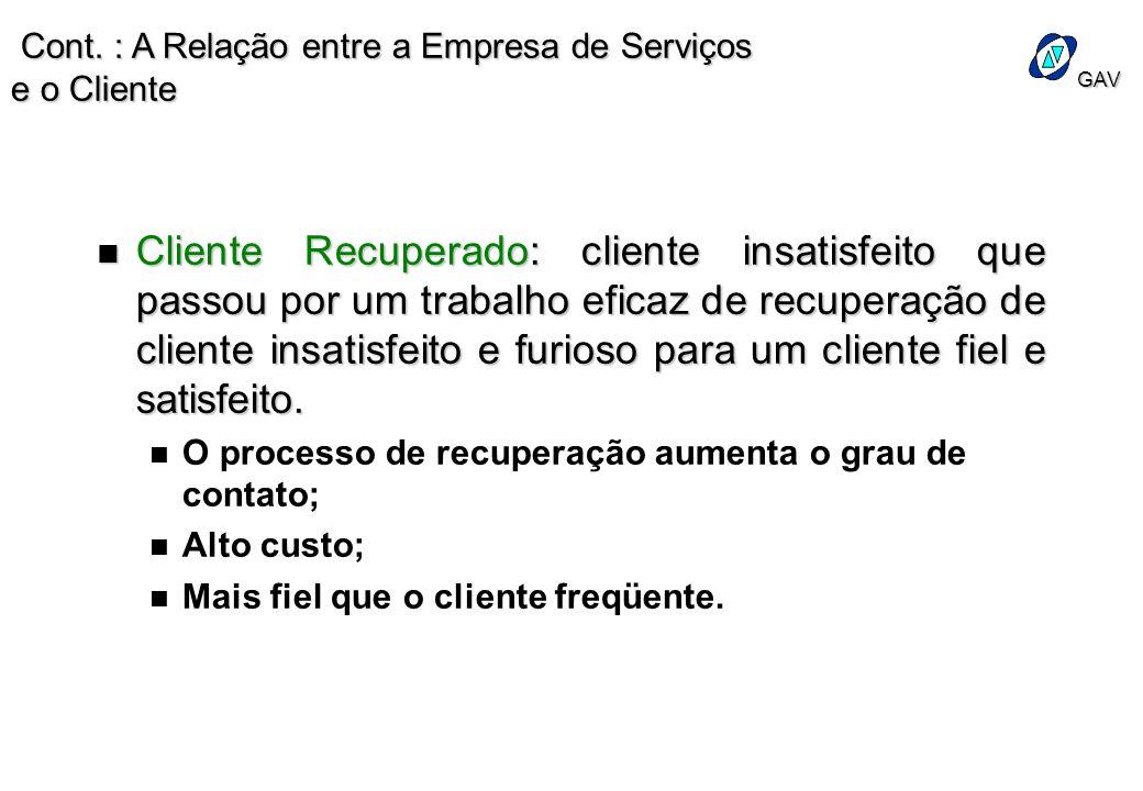 GAV n Cliente Recuperado: cliente insatisfeito que passou por um trabalho eficaz de recuperação de cliente insatisfeito e furioso para um cliente fiel