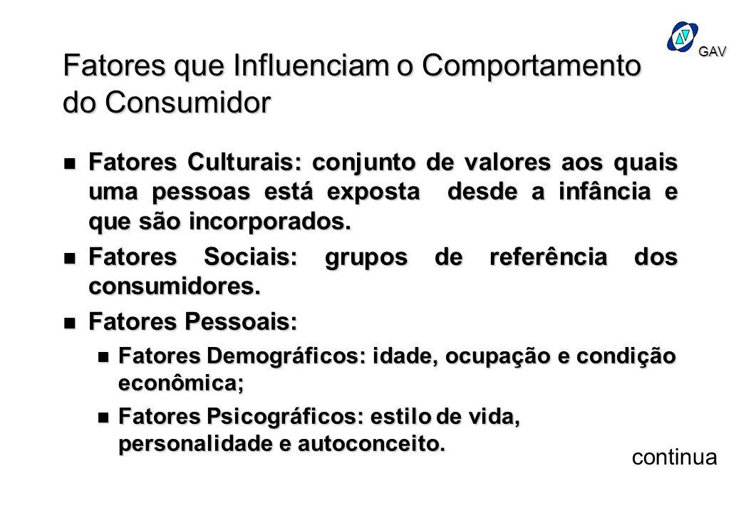 GAV Fatores que Influenciam o Comportamento do Consumidor n Fatores Culturais: conjunto de valores aos quais uma pessoas está exposta desde a infância