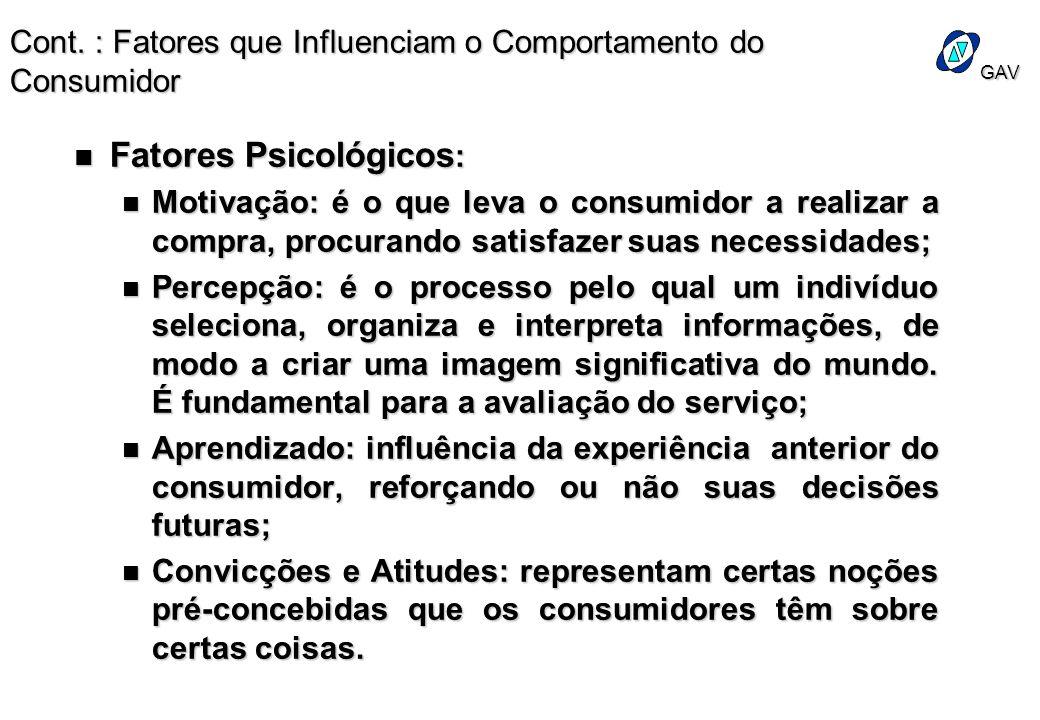 GAV Cont. : Fatores que Influenciam o Comportamento do Consumidor n Fatores Psicológicos : n Motivação: é o que leva o consumidor a realizar a compra,