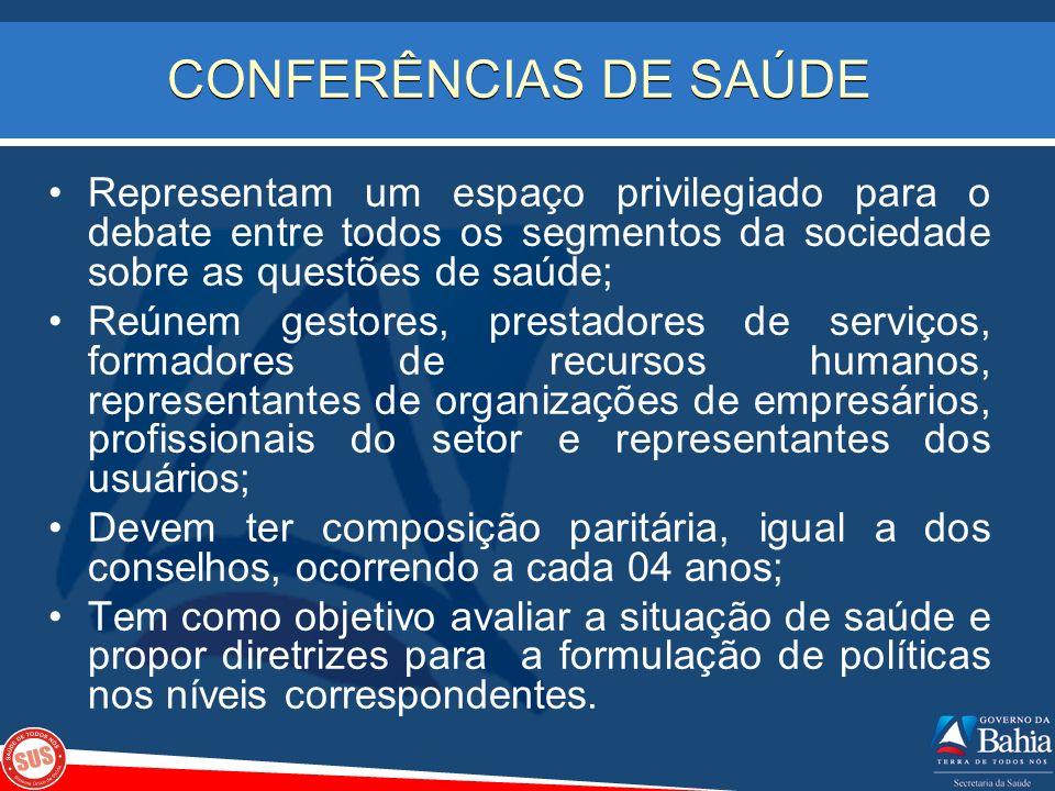 CONFERÊNCIAS DE SAÚDE Representam um espaço privilegiado para o debate entre todos os segmentos da sociedade sobre as questões de saúde; Reúnem gestor