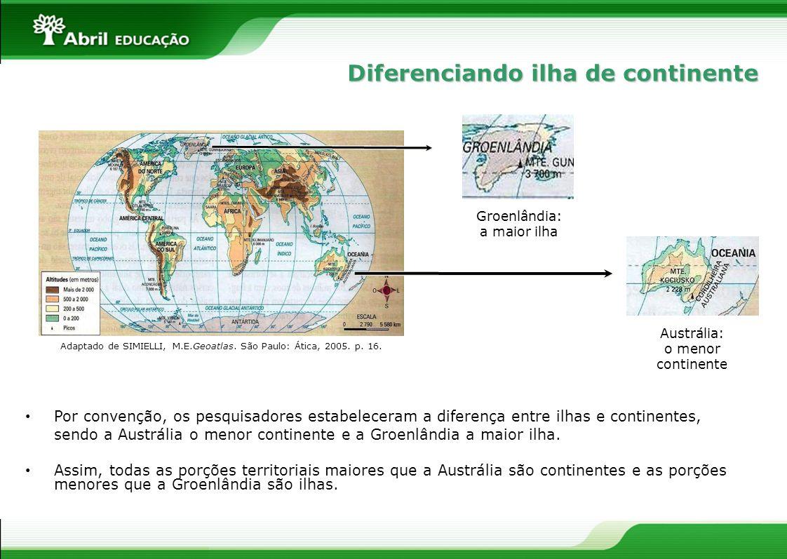 Por convenção, os pesquisadores estabeleceram a diferença entre ilhas e continentes, sendo a Austrália o menor continente e a Groenlândia a maior ilha