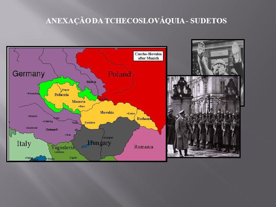 ANEXAÇÃO DA TCHECOSLOVÁQUIA - SUDETOS