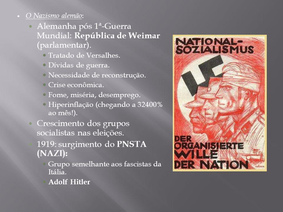 O Nazismo alemão : Alemanha pós 1ª-Guerra Mundial: República de Weimar (parlamentar). Tratado de Versalhes. Dívidas de guerra. Necessidade de reconstr
