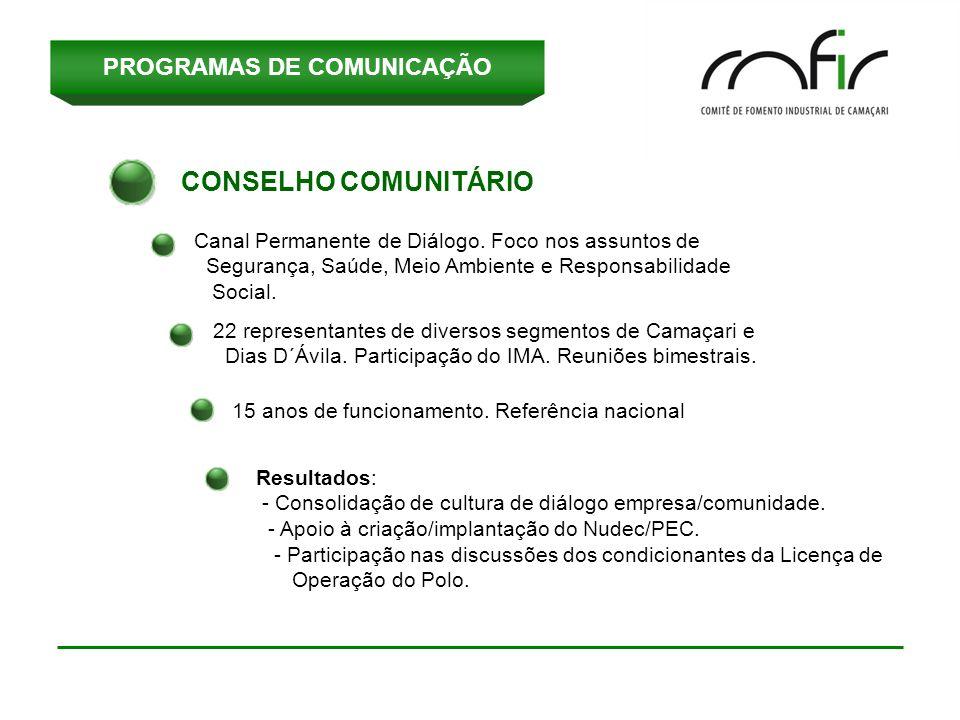 PROGRAMAS DE COMUNICAÇÃO CONSELHO COMUNITÁRIO Canal Permanente de Diálogo.