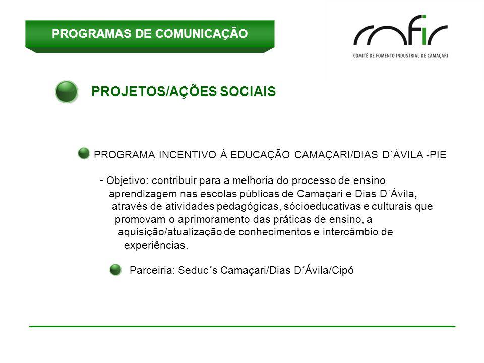 Programas Sociais
