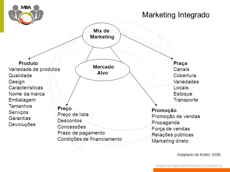 Gestão de Negócios & Inteligência Competitiva Marketing Integrado Mix de Marketing Produto Variedade de produtos Qualidade Design Características Nome