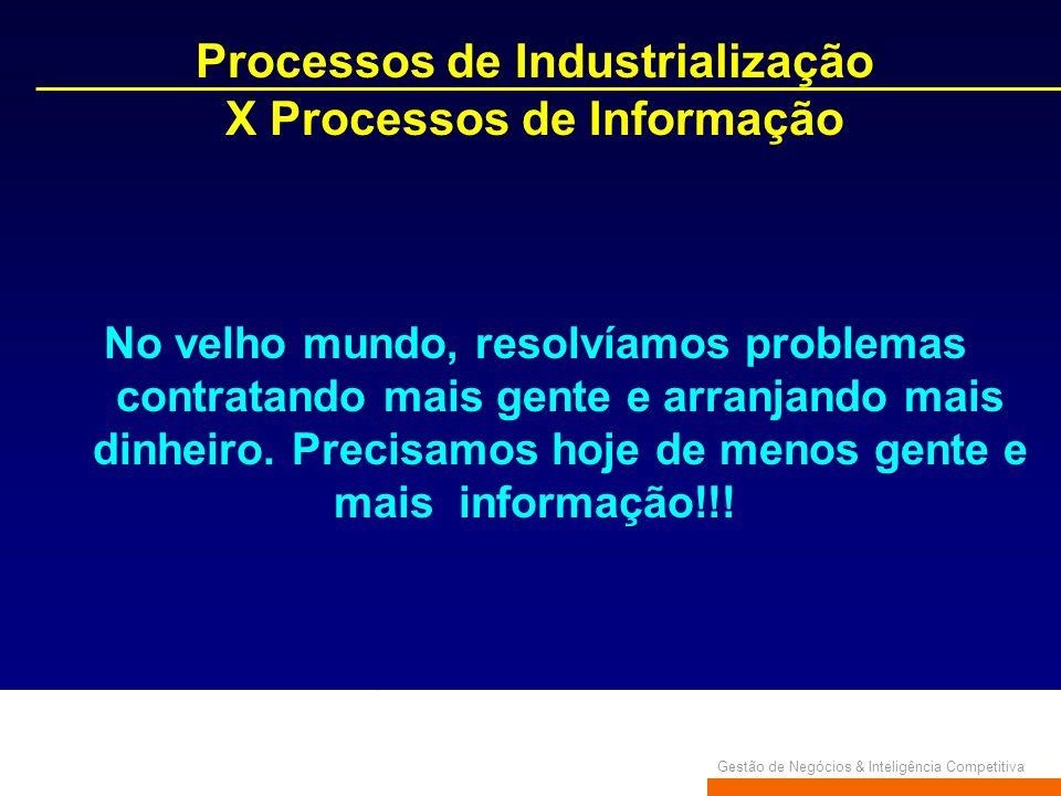 Gestão de Negócios & Inteligência Competitiva Processos de Industrialização X Processos de Informação Na Nova Economia, usar a tecnologia da informação para alavancar o ativo da Informação se torna um Imperativo estratégico Pesquisa de mercado