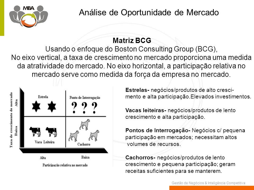 Gestão de Negócios & Inteligência Competitiva Matriz BCG Usando o enfoque do Boston Consulting Group (BCG), No eixo vertical, a taxa de crescimento no