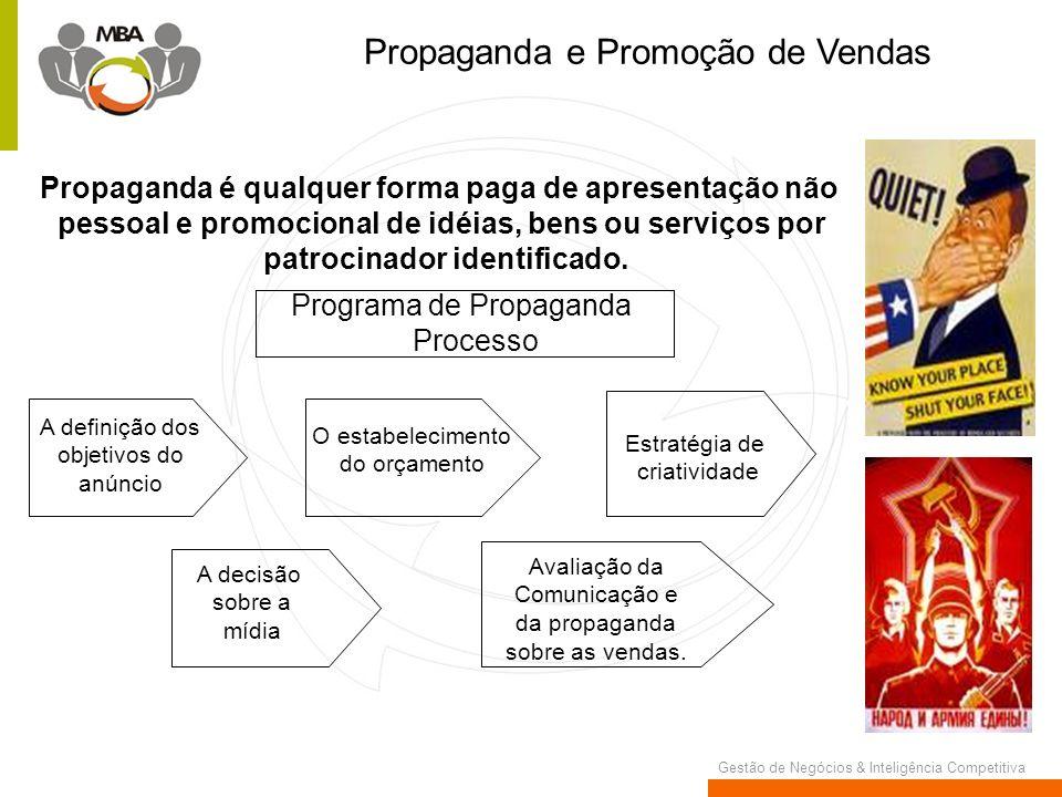 Gestão de Negócios & Inteligência Competitiva Propaganda e Promoção de Vendas Propaganda é qualquer forma paga de apresentação não pessoal e promocion