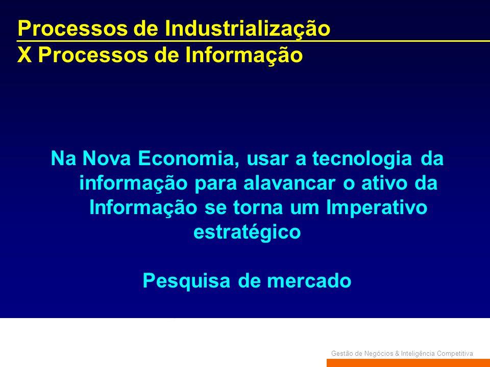 Gestão de Negócios & Inteligência Competitiva Processos de Industrialização X Processos de Informação Na Nova Economia, usar a tecnologia da informaçã