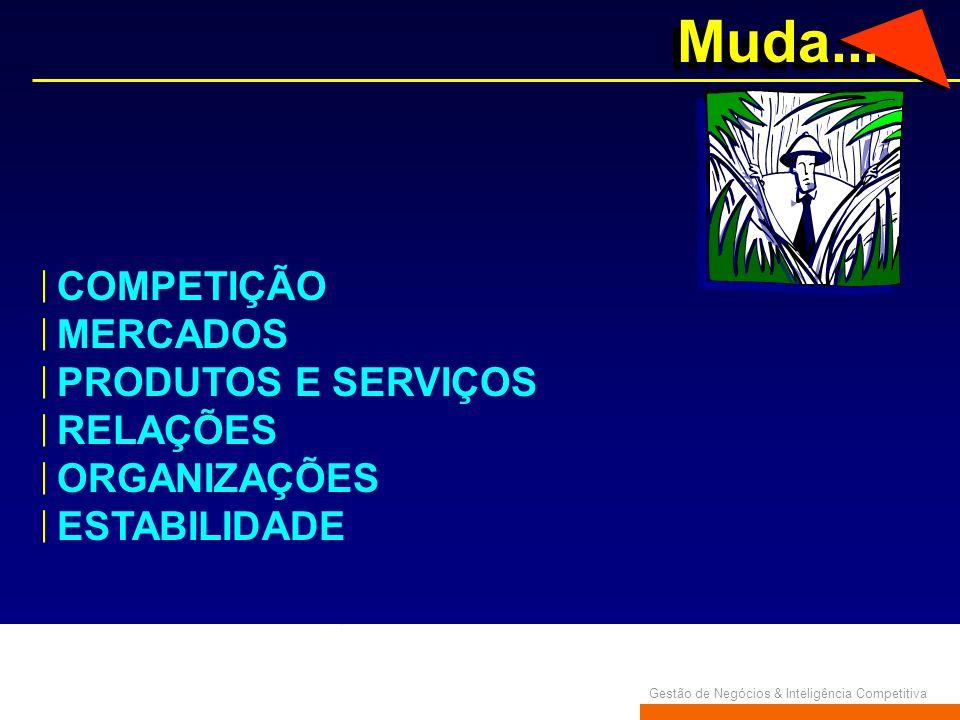 Gestão de Negócios & Inteligência Competitiva INSTALAÇÃO EMBALAGEM MARCA DESIGN NIVEL DE QUALIDADE BENEFICIO OU SERVIÇO ESPERADO ENTREGA E CRÉDITO GARANTIA CARACTERISTICAS SERVIÇOS PÓS-VENDA PRODUTO REAL PRODUTO BASICO PRODUTO AMPLIADO Marketing de Serviços