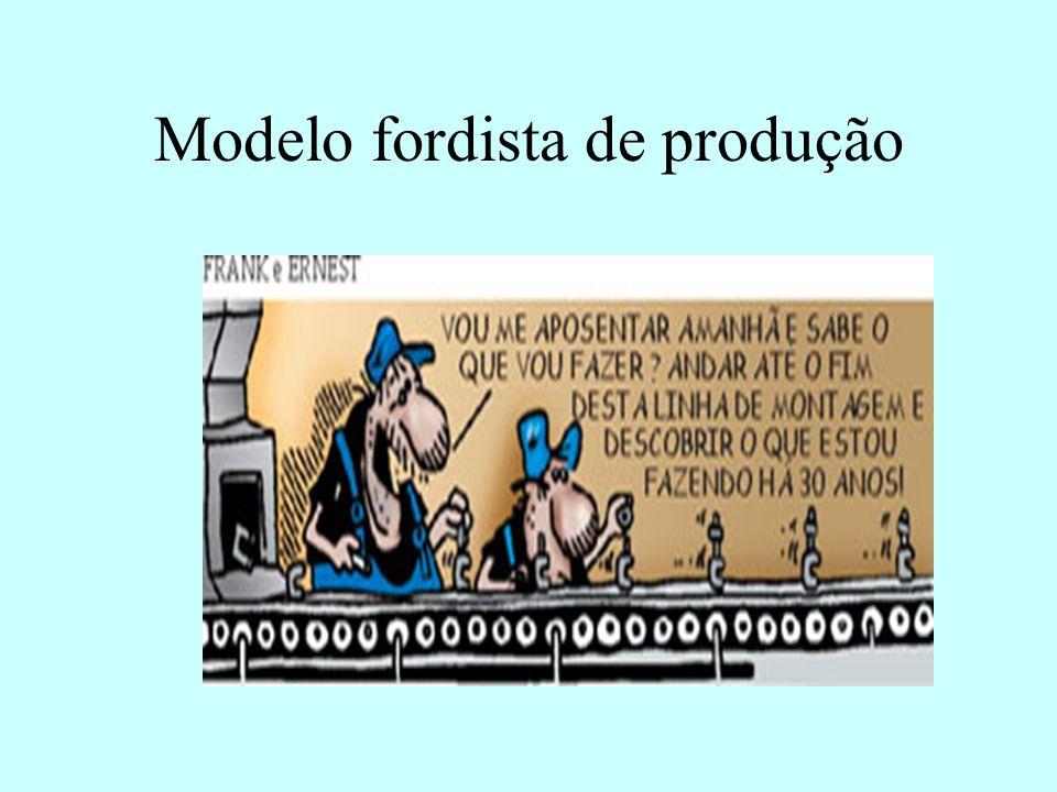 Modelo fordista de produção
