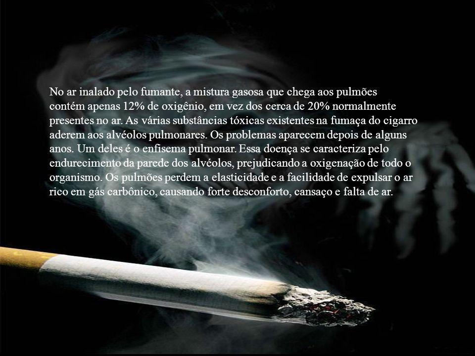No ar inalado pelo fumante, a mistura gasosa que chega aos pulmões contém apenas 12% de oxigênio, em vez dos cerca de 20% normalmente presentes no ar.