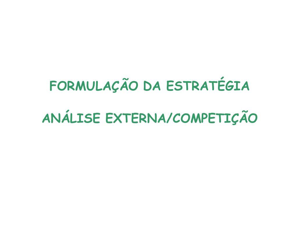 FORMULAÇÃO DA ESTRATÉGIA ANÁLISE EXTERNA/COMPETIÇÃO