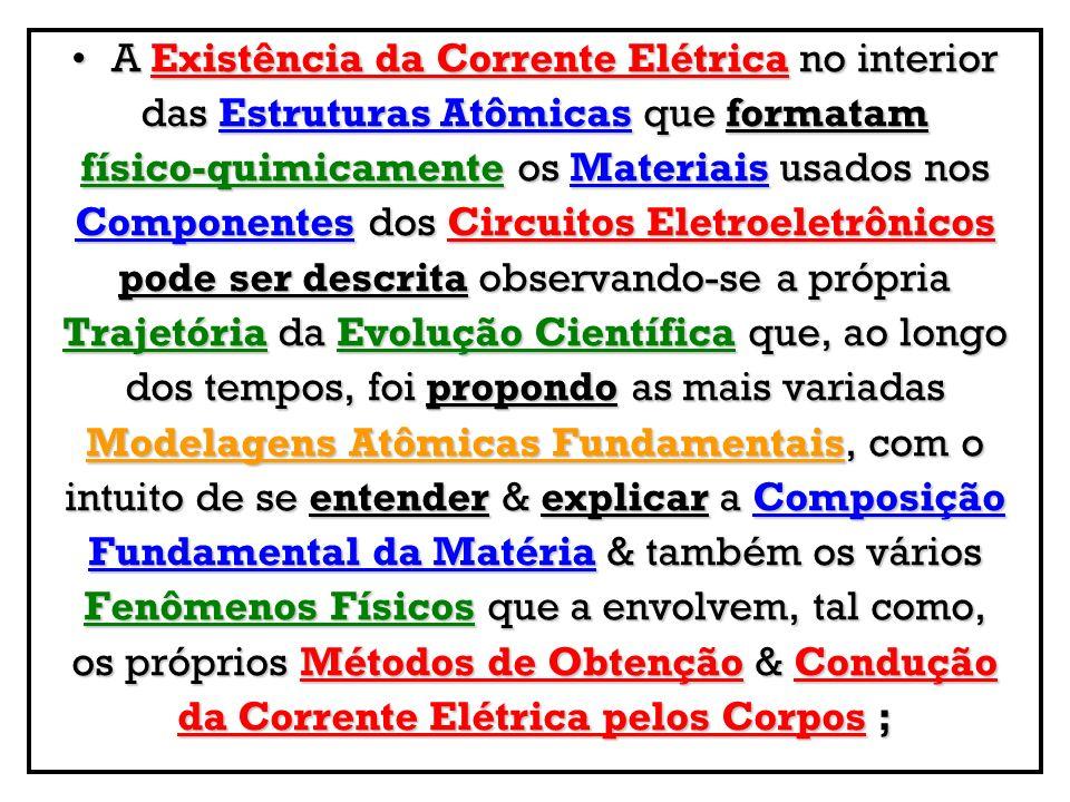 OBJETOS DE ESTUDO PRINCIPAIS OBJETOS DE ESTUDO PRINCIPAIS : Segmento qualquer de Material Condutor Elétrico submetidoNíveis Controlados de Tensão Elétrica submetido a Níveis Controlados de Tensão Elétrica assim como aos seus Principais Comportamentos Físico-Químicos Operacionais Comportamentos Físico-Químicos Operacionais ; Prata ( Ag ) Ouro ( Au ) Platina ( Pt ) Cobre ( Cu ) Alumínio ( Al ) Tungstênio ( W ) Níquel ( Ni ) Cádmio ( Cd ) Ligas Metálicas Física ClássicaMateriaisMoléculas Física Clássica : Materiais formados apenas por Moléculas, ÁtomosPrótonsElétronsNêutrons Átomos, Prótons, Elétrons & Nêutrons ; IsolanteExternoBlindagemInternaMaterialDielétricoCondutorMetálico Cabo Coaxial para Distribuição de Energia