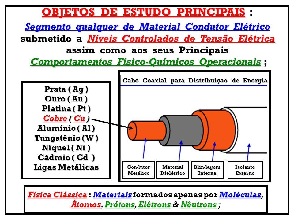 Carga ElétricaMagnéticaGravitacionalmodifica o Espaço em torno de Carga Elétrica, Magnética ou Gravitacional modifica o Espaço em torno de si& talModificação Físicasemanifestana forma de Campos E / M / G; si & tal Modificação Física se manifesta na forma de Campos E / M / G ; Linhas de ForçaRepresentação Geométrica das Influências As Linhas de Força são apenas Representação Geométrica das Influências de Campos Eletromagnéticos dentro do Espaço Físico de Interação; de Campos Eletromagnéticos dentro do Espaço Físico de Interação ; Linhas de Força não se cruzam & não desaparecem no Espaço : àquelas de Linhas de Força não se cruzam & não desaparecem no Espaço : àquelas de Natureza Elétrica se originariam nas Cargas Positivas & se projetariam até as Cargas Negativas, enquanto àquelas de Origem Magnética se originariam em um Pólo Norte & se projetariam até um Pólo Sul ; A Intensidade de um Campo depende da Densidade das Linhas de Força : A Intensidade de um Campo depende da Densidade das Linhas de Força : em Regiões onde tais Linhas próximas umas das outras, o Campo é em Regiões onde tais Linhas estão próximas umas das outras, o Campo é Forte & aonde as Linhas estiverem afastadas umas das outras, o Campo fatalmente Fraco ; fatalmente será Fraco ; Caso haja, na Região de Abrangênciado Campo, uma 2ª.