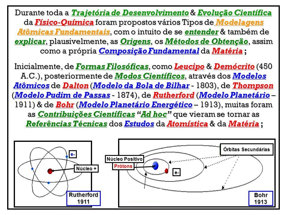 Modelo Atômico de Sommerfeld ( Divulgação Científica -- 1916 ) Órbitas Eletrônicas Elípticas Estrutura Atômica μ -Segmento Diagrama Esquemático Padrão para a Estrutura Atômica de um μ -Segmento Material Condutor Elétrico Deslocamentos Eletrônicos desordenados de Material Condutor Elétrico, aonde estão demonstrados os possíveis Deslocamentos Eletrônicos desordenados Material em Repouso ( típicos de um Material em Repouso ) elétron Núcleo Prótons&Nêutrons