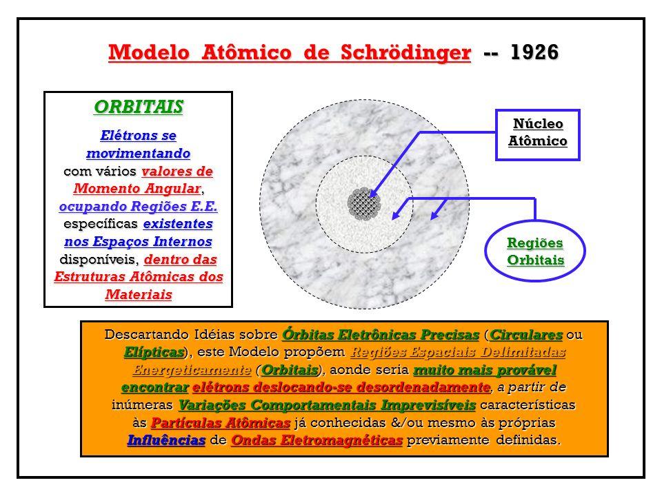 A partir de 1926, o Modelo Atômico de Schröndinger se tornaria aquele mais aceito pela Comunidade Científica, sendo implementado a partir de um Modelo Estrutural de Caráter Matemático-Probabilístico que estaria diretamente baseado nos seguintes Princípios Científicos : __ Princípio da Incerteza de Heisenberg : Seria impossível determinar, __ Princípio da Incerteza de Heisenberg : Seria impossível determinar, simultaneamente & com total precisão, a Posição & a Velocidade de um elétron dentro dos μ -espaços existentes em uma Estrutura Atômica qualquer, a partir de um determinado instante de tempo convencional ; __ Princípio da Dualidade da Matéria de Louis de Broglie : Aonde os __ Princípio da Dualidade da Matéria de Louis de Broglie : Aonde os elétrons poderiam apresentar Características Físico-Químicas DUAIS, capazes de se comportar operacionalmente como Matéria & Energia & assim sendo, deveriam ser tratados como Partículas-Onda Elementares ; # O Conceito dos Orbitais de Schröndinger, preconiza que EXISTEM # O Conceito dos Orbitais de Schröndinger, preconiza que EXISTEM certas Regiões do Espaço Sub-dimensional, em torno do Núcleo da certas Regiões do Espaço Sub-dimensional, em torno do Núcleo da Estrutura Atômica, aonde seriam muito maiores & plausíveis as Probabilidades Técnicas de se investigar & comprovar, com sucesso, a existência de elétrons aptos a se deslocarem de suas Órbitas & que seriam capazes de provocar Ações Físico-Químicas relevantes; seriam capazes de provocar Ações Físico-Químicas relevantes ;