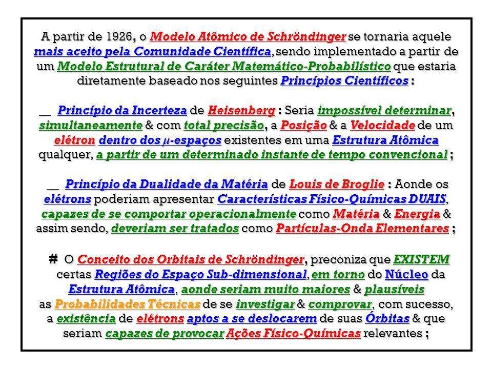Modelagem Sub-Atômica Gell-Mann / Zweig Modelo Atômico Atualreúne Conhecimentos da Teoria Quântica incluindo Modelo Atômico Atual que reúne os Conhecimentos da Teoria Quântica, incluindo os Conceitos relativos às Interações FortesCromodinâmica QuânticaTeoria Unificada Interações Fortes (Cromodinâmica Quântica) com a Teoria Unificada Interações Fracas relacionada às Interações Fracas Forças Eletromagnéticas & às Forças Eletromagnéticas Padrão Atual de Modelo Atômico 1964 / 1968