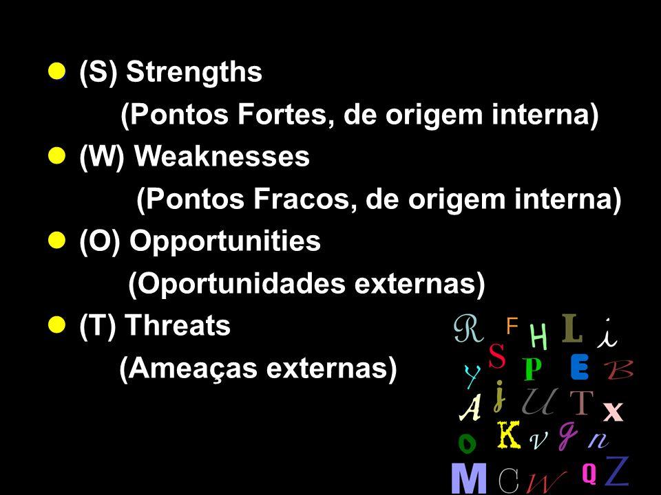 X Xx X x (S) Strengths (Pontos Fortes, de origem interna) (W) Weaknesses (Pontos Fracos, de origem interna) (O) Opportunities (Oportunidades externas)