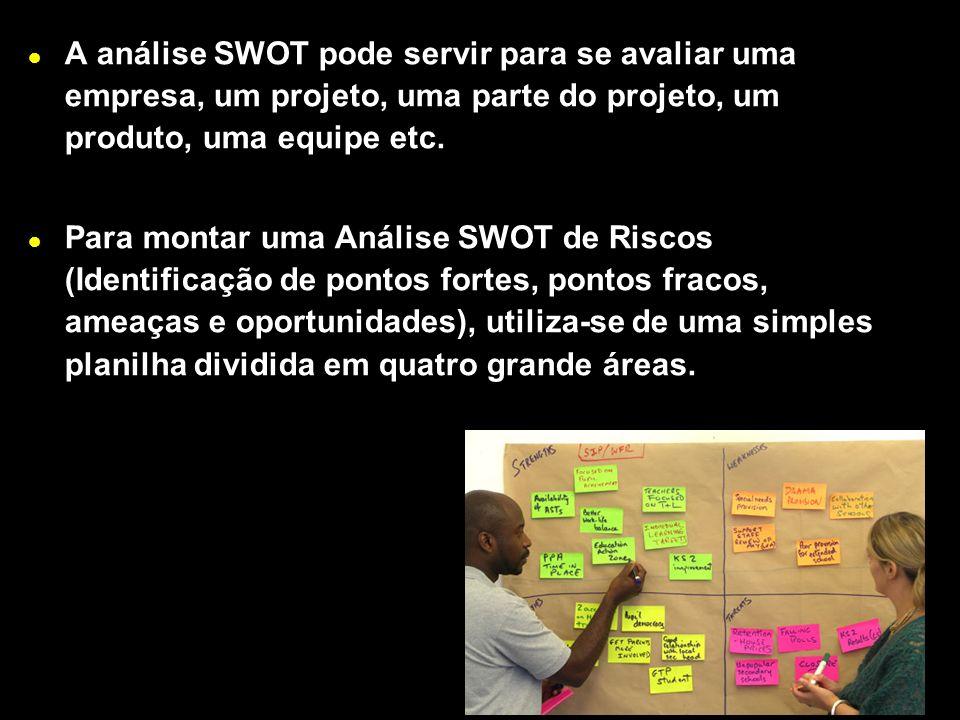 X Xx X x A análise SWOT pode servir para se avaliar uma empresa, um projeto, uma parte do projeto, um produto, uma equipe etc. Para montar uma Análise