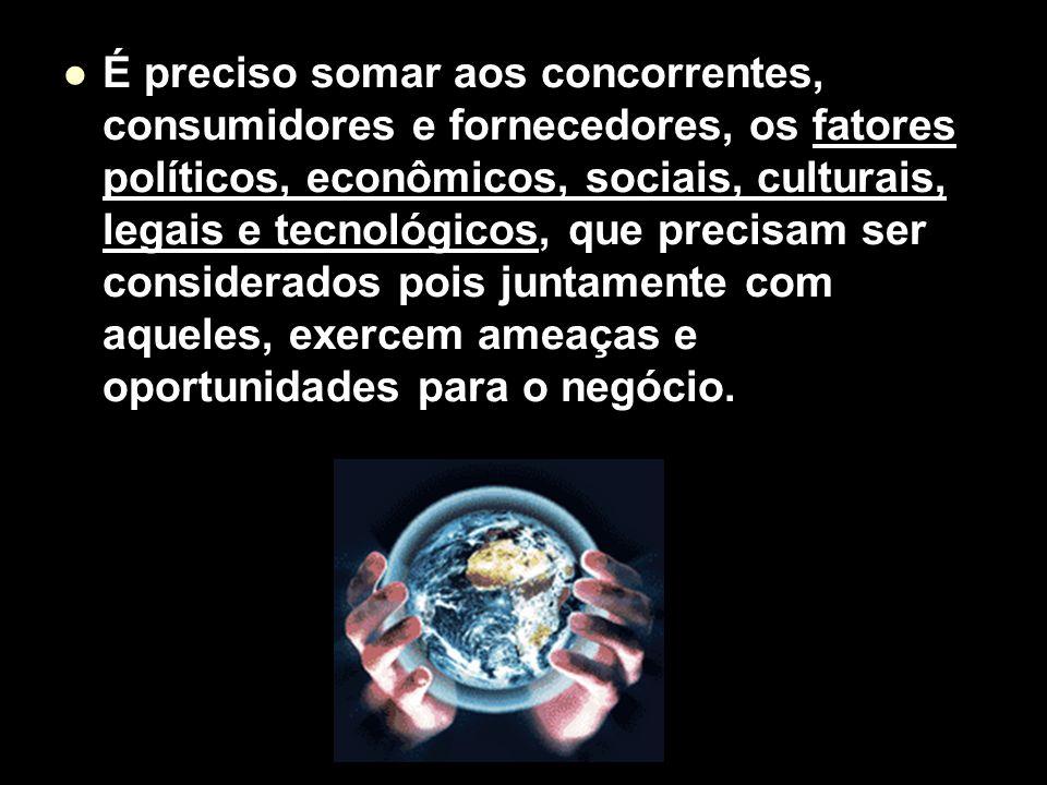 X Xx X x É preciso somar aos concorrentes, consumidores e fornecedores, os fatores políticos, econômicos, sociais, culturais, legais e tecnológicos, q
