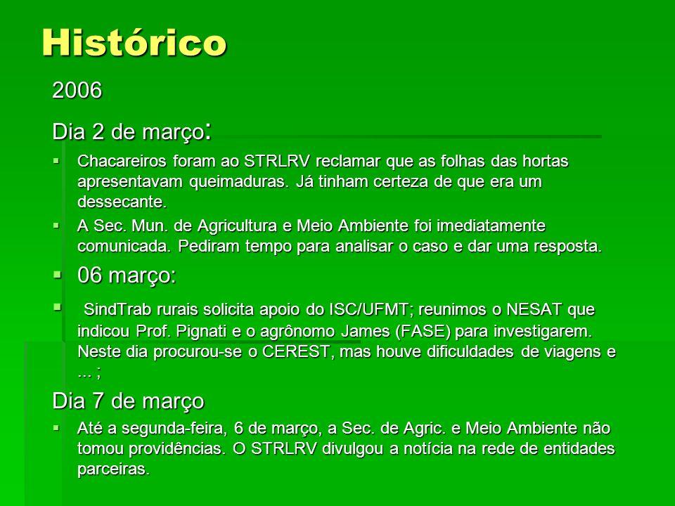 Histórico 2006 Dia 2 de março : Chacareiros foram ao STRLRV reclamar que as folhas das hortas apresentavam queimaduras. Já tinham certeza de que era u