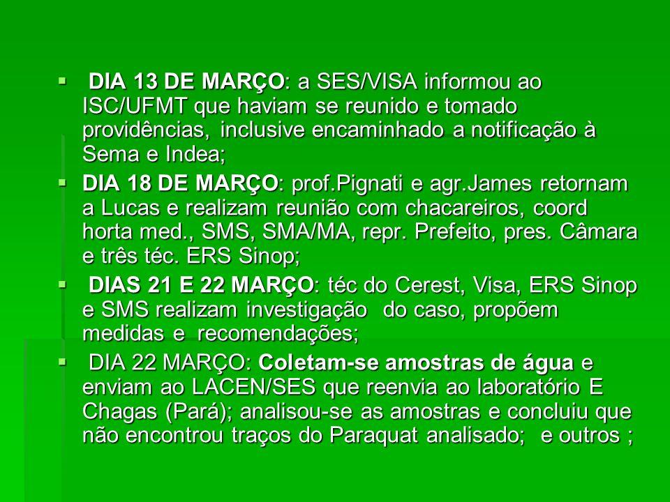 DIA 13 DE MARÇO: a SES/VISA informou ao ISC/UFMT que haviam se reunido e tomado providências, inclusive encaminhado a notificação à Sema e Indea; DIA