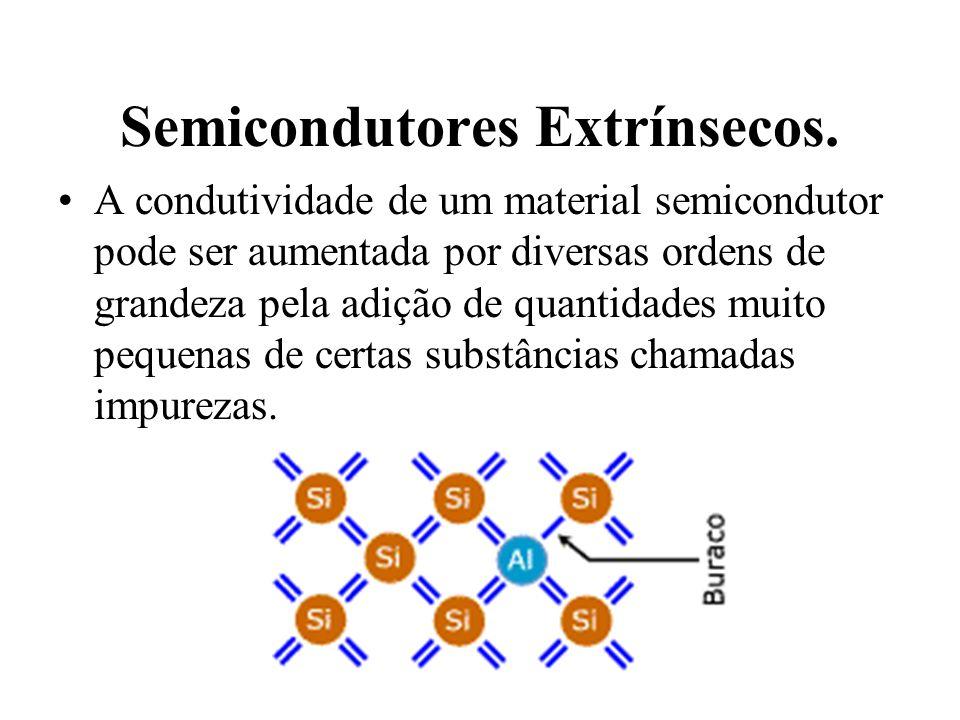 Semicondutores Extrínsecos. A condutividade de um material semicondutor pode ser aumentada por diversas ordens de grandeza pela adição de quantidades