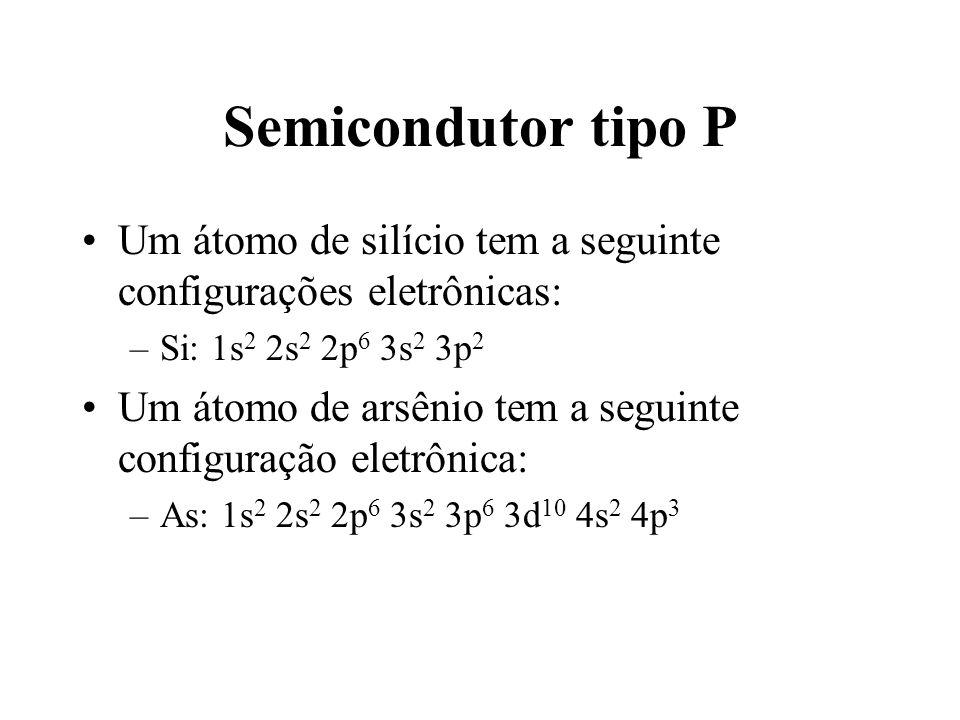 Semicondutor tipo P Um átomo de silício tem a seguinte configurações eletrônicas: –Si: 1s 2 2s 2 2p 6 3s 2 3p 2 Um átomo de arsênio tem a seguinte con