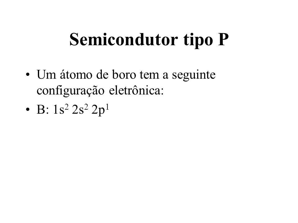 Semicondutor tipo P Um átomo de boro tem a seguinte configuração eletrônica: B: 1s 2 2s 2 2p 1