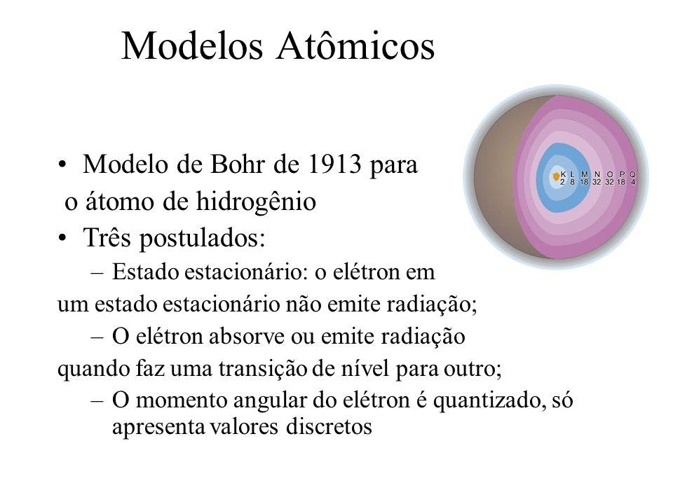 Modelos Atômicos Modelo de Bohr de 1913 para o átomo de hidrogênio Três postulados: –Estado estacionário: o elétron em um estado estacionário não emit
