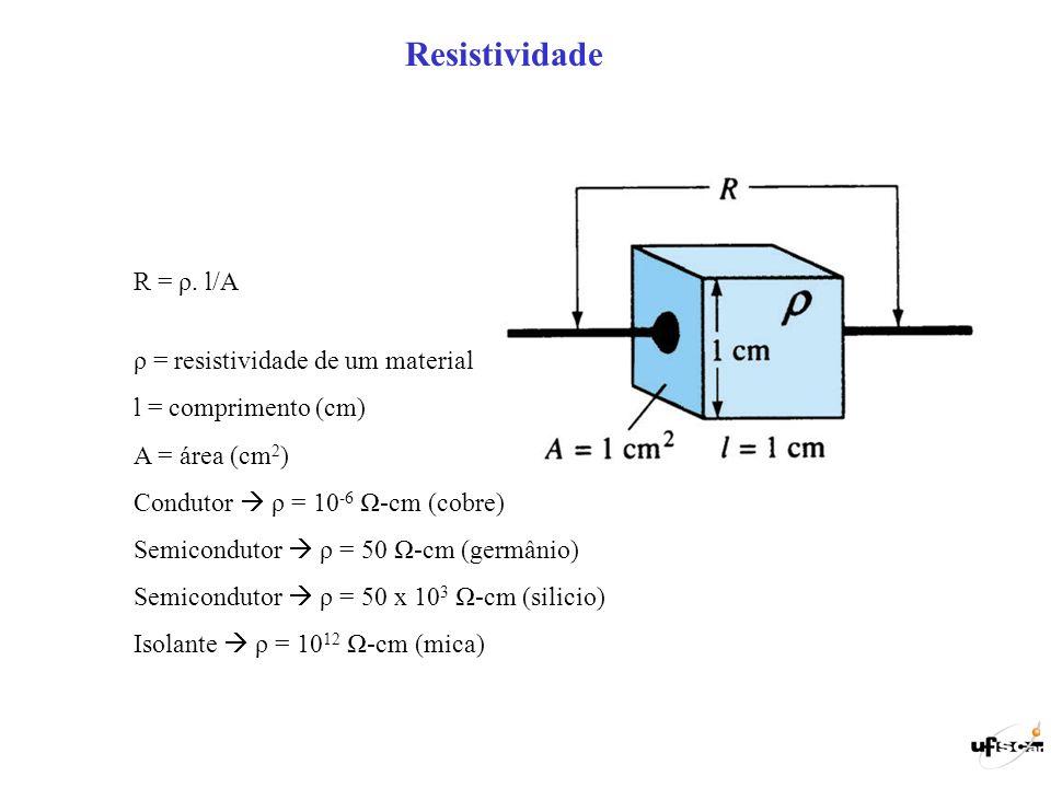 Resistividade R = ρ. l/A ρ = resistividade de um material l = comprimento (cm) A = área (cm 2 ) Condutor ρ = 10 -6 -cm (cobre) Semicondutor ρ = 50 -cm