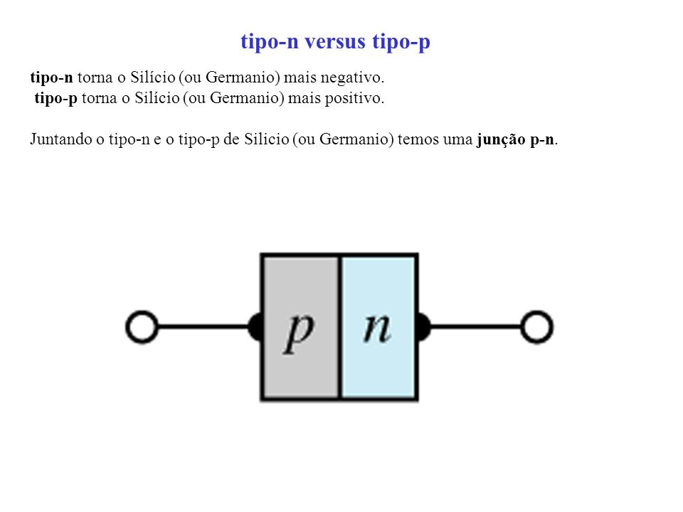 tipo-n torna o Silício (ou Germanio) mais negativo. tipo-p torna o Silício (ou Germanio) mais positivo. Juntando o tipo-n e o tipo-p de Silicio (ou Ge