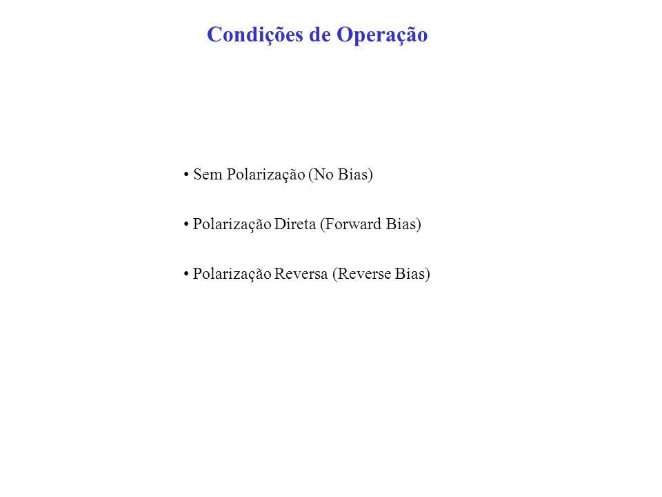 Condições de Operação Sem Polarização (No Bias) Polarização Direta (Forward Bias) Polarização Reversa (Reverse Bias)