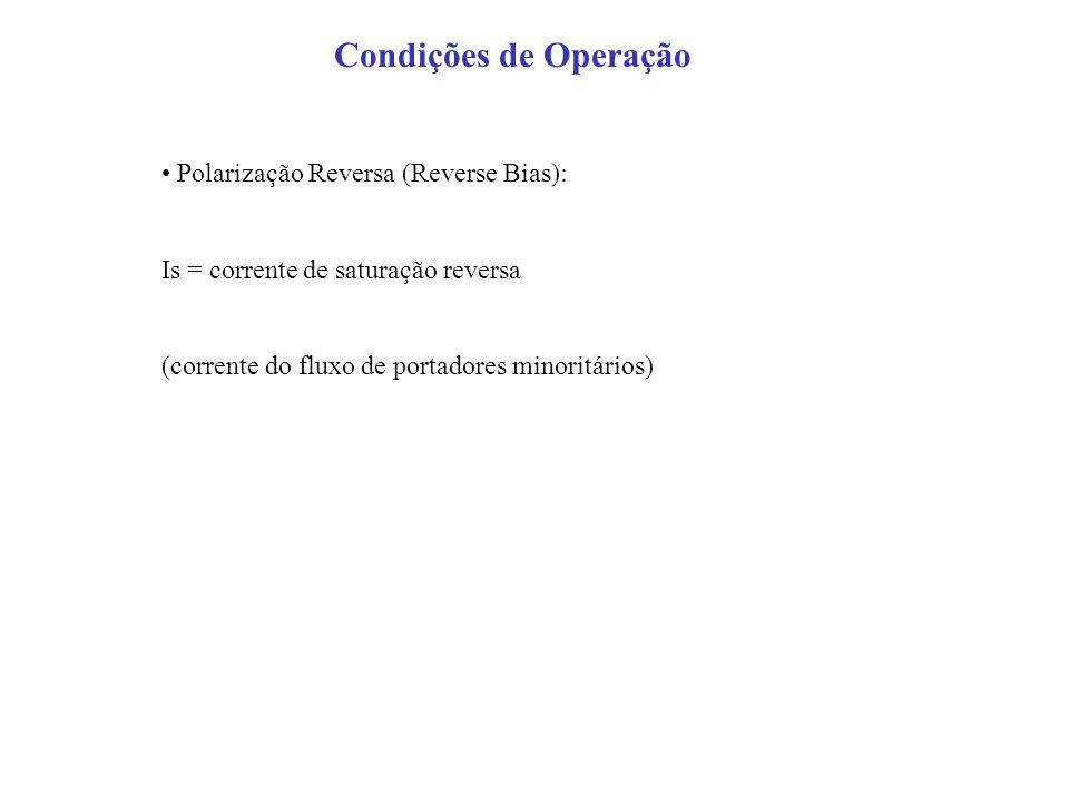 Condições de Operação Polarização Reversa (Reverse Bias): Is = corrente de saturação reversa (corrente do fluxo de portadores minoritários)