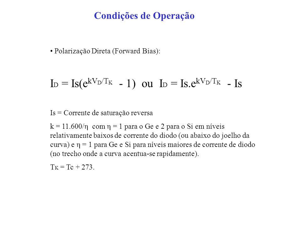 Condições de Operação Polarização Direta (Forward Bias): I D = Is(e kV D /T K - 1) ou I D = Is.e kV D /T K - Is Is = Corrente de saturação reversa k =