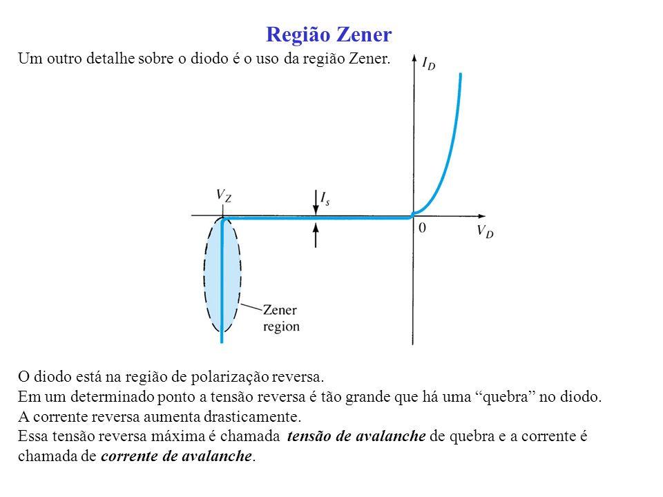 Um outro detalhe sobre o diodo é o uso da região Zener. O diodo está na região de polarização reversa. Em um determinado ponto a tensão reversa é tão