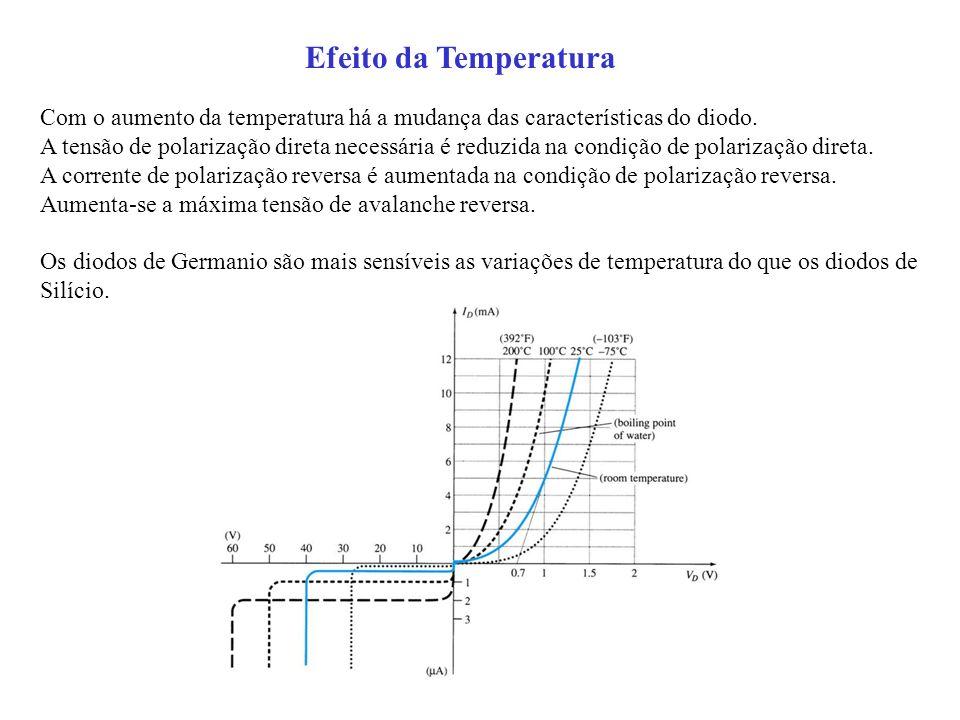Com o aumento da temperatura há a mudança das características do diodo. A tensão de polarização direta necessária é reduzida na condição de polarizaçã