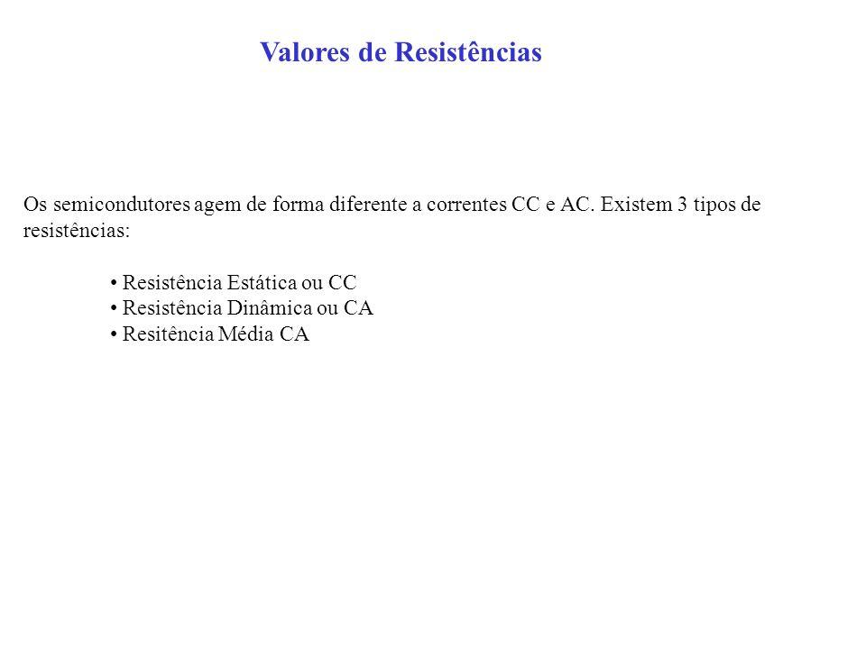Os semicondutores agem de forma diferente a correntes CC e AC. Existem 3 tipos de resistências: Resistência Estática ou CC Resistência Dinâmica ou CA