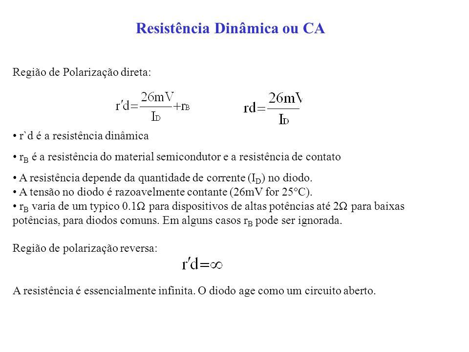 Região de Polarização direta: r`d é a resistência dinâmica r B é a resistência do material semicondutor e a resistência de contato A resistência depen