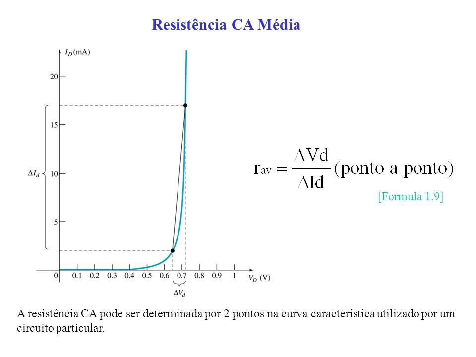 A resistência CA pode ser determinada por 2 pontos na curva característica utilizado por um circuito particular. [Formula 1.9] Resistência CA Média