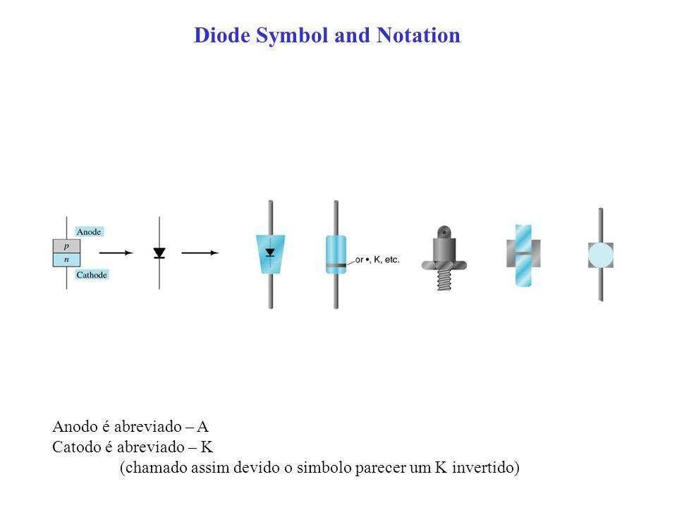 Anodo é abreviado – A Catodo é abreviado – K (chamado assim devido o simbolo parecer um K invertido) Diode Symbol and Notation
