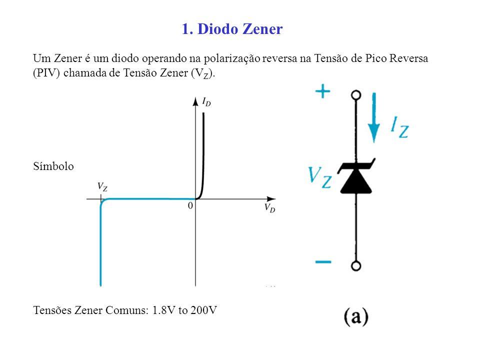 Um Zener é um diodo operando na polarização reversa na Tensão de Pico Reversa (PIV) chamada de Tensão Zener (V Z ). Símbolo Tensões Zener Comuns: 1.8V