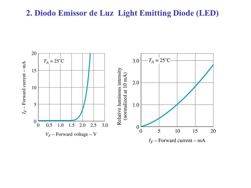 2. Diodo Emissor de Luz Light Emitting Diode (LED)