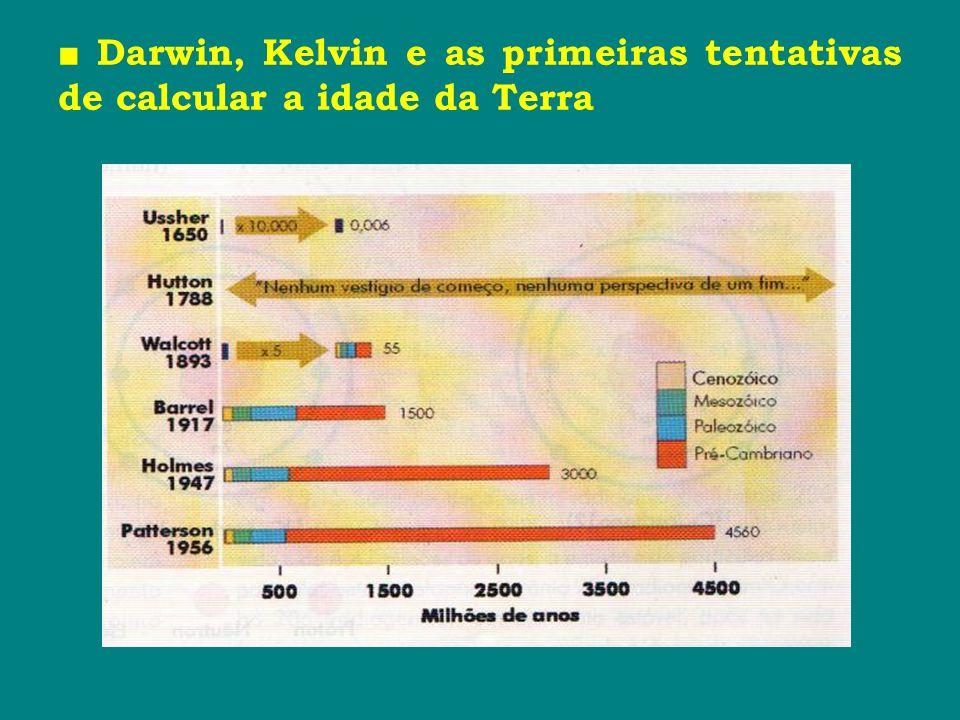 Darwin, Kelvin e as primeiras tentativas de calcular a idade da Terra