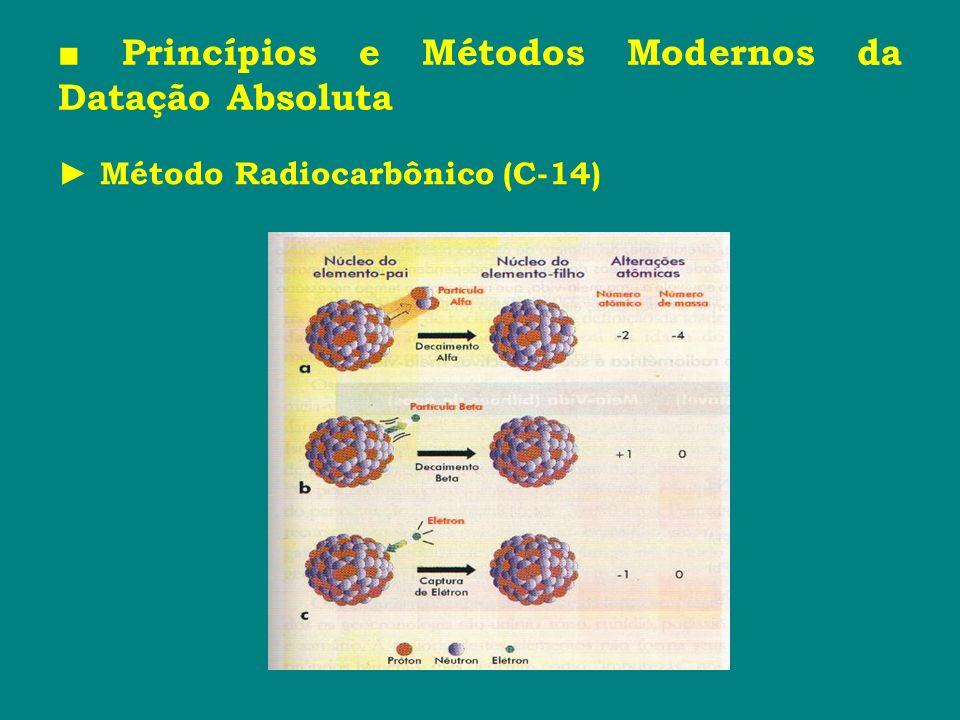 Princípios e Métodos Modernos da Datação Absoluta Método Radiocarbônico (C-14)