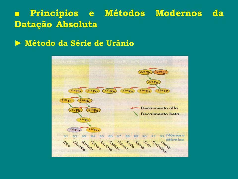 Princípios e Métodos Modernos da Datação Absoluta Método da Série de Urânio