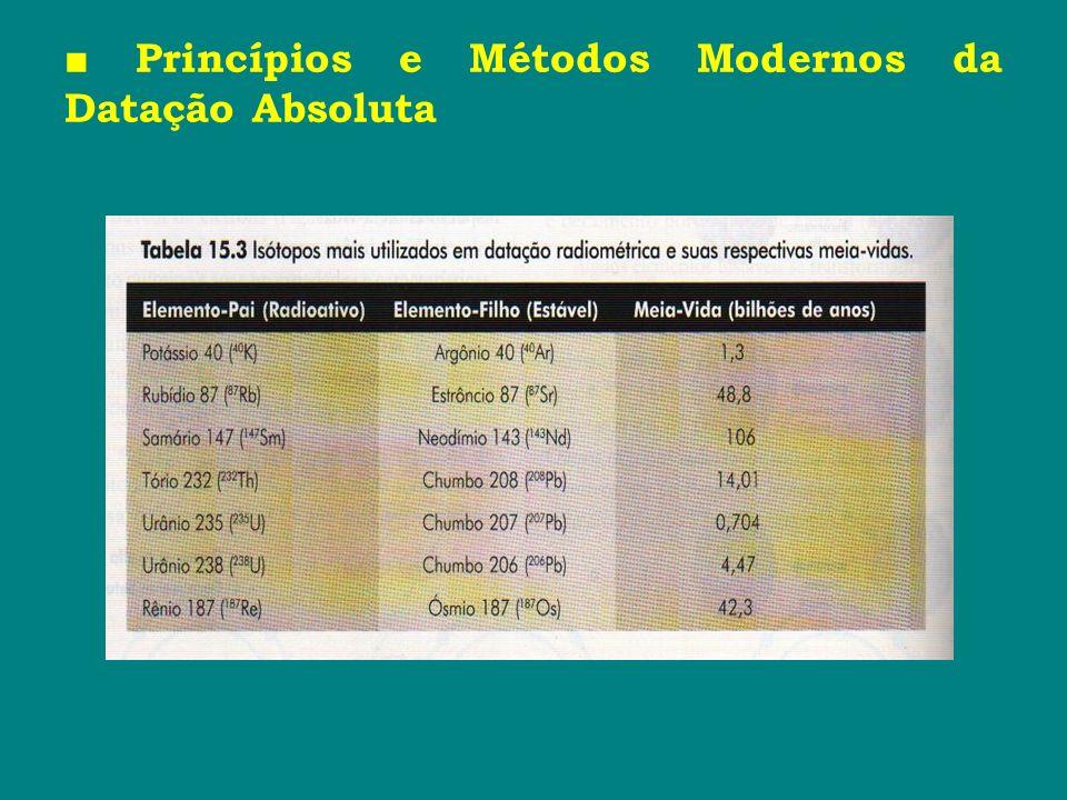 Princípios e Métodos Modernos da Datação Absoluta